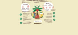 """Ferrero reafirma seu compromisso sobre óleo de palma responsável através de nova """"Carta de Óleo De Palma"""""""